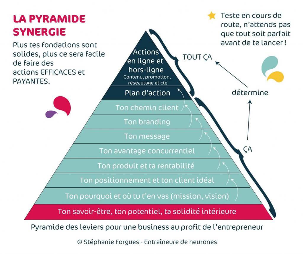pyramide business